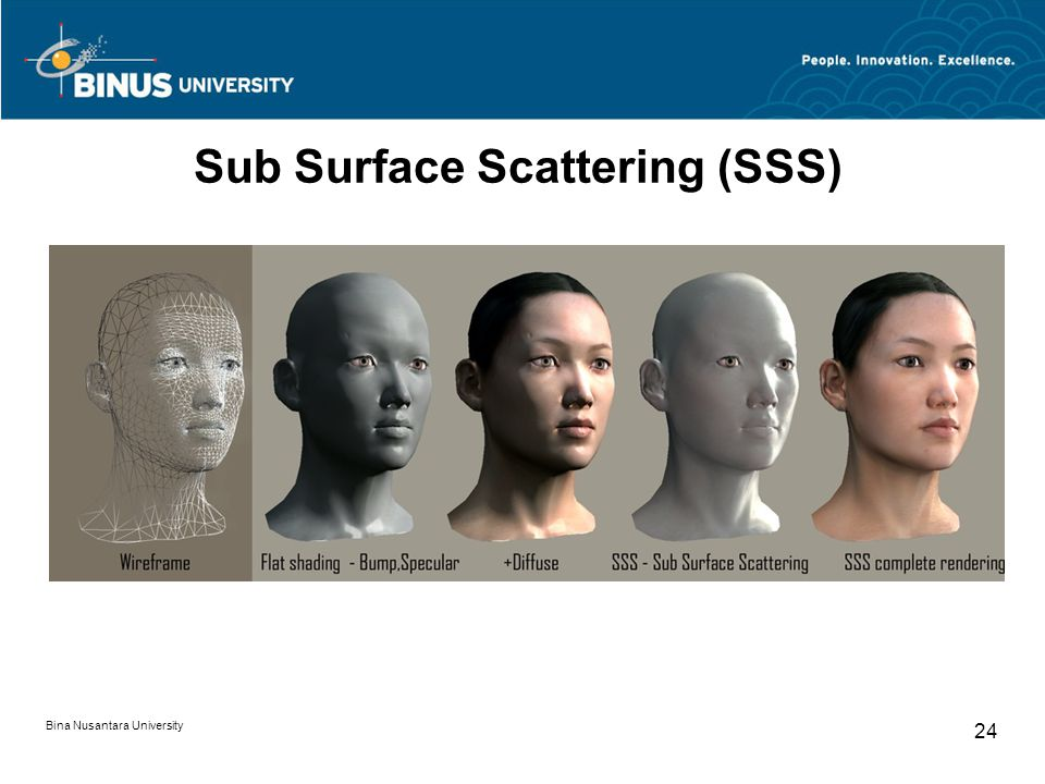 Bina Nusantara University 24 Sub Surface Scattering (SSS)