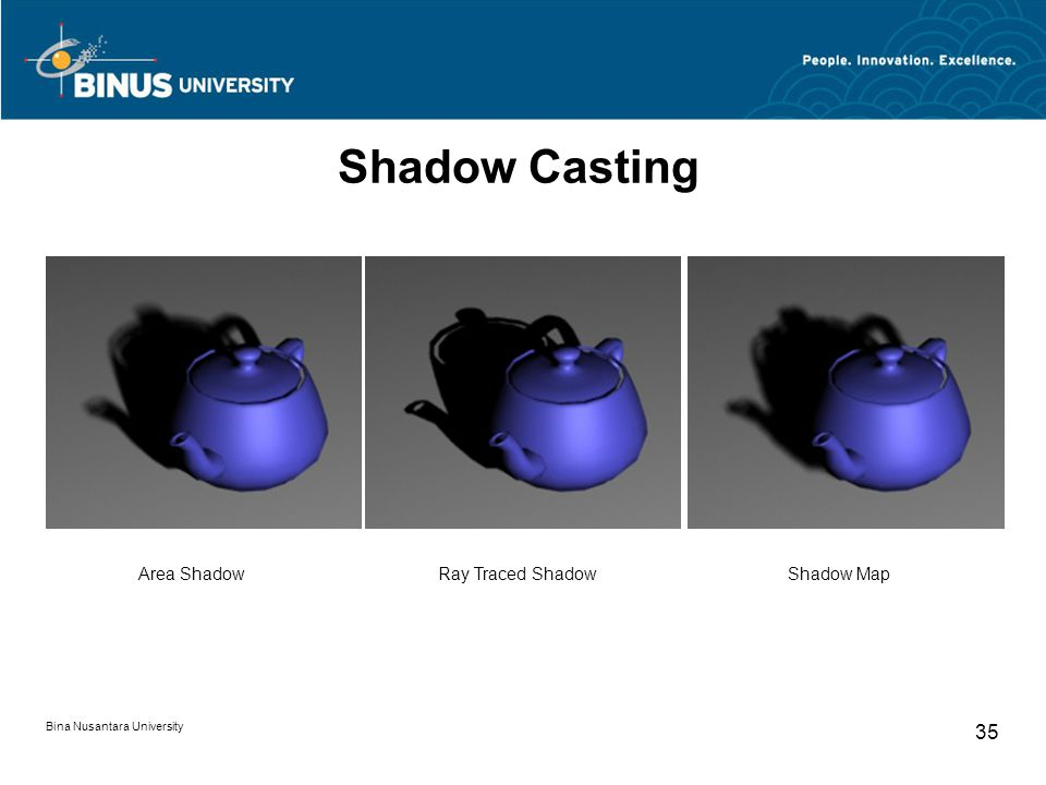 Bina Nusantara University 35 Shadow Casting Area Shadow Ray Traced Shadow Shadow Map
