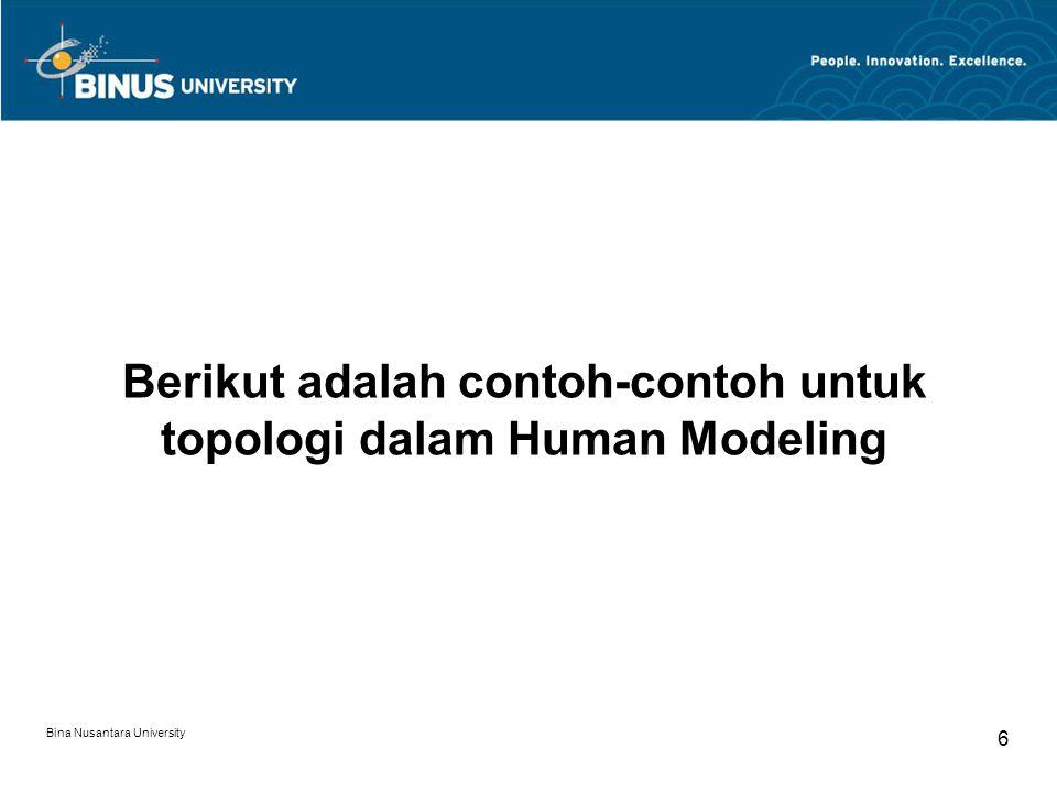 Bina Nusantara University 47 Image Sampling Anda dapat menemukan setting Image Sampling pada render options dialogue, tab renderer pada mental ray rendering engine