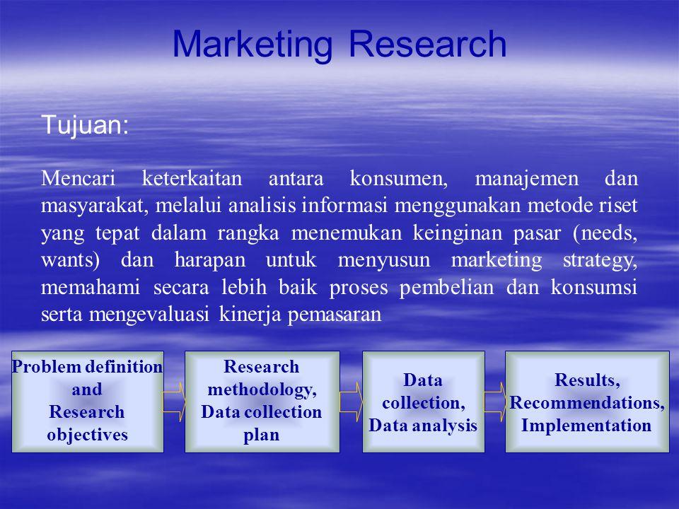 Direktorat Marketing UMB 1.