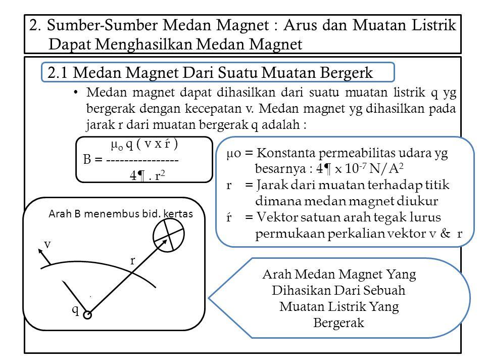 2. Sumber-Sumber Medan Magnet : Arus dan Muatan Listrik Dapat Menghasilkan Medan Magnet Medan magnet dapat dihasilkan dari suatu muatan listrik q yg b