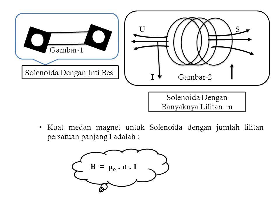 Kuat medan magnet untuk Solenoida dengan jumlah lilitan persatuan panjang l adalah : Gambar-1 Solenoida Dengan Inti Besi Solenoida Dengan Banyaknya Li