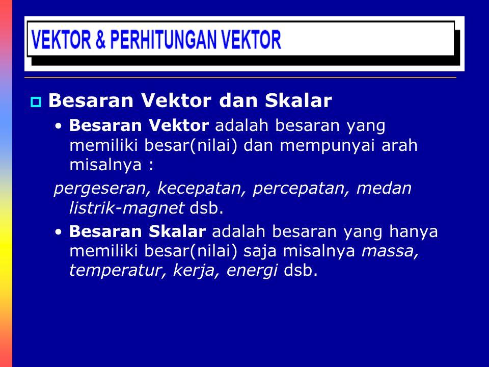 BBesaran Vektor dan Skalar Besaran Vektor adalah besaran yang memiliki besar(nilai) dan mempunyai arah misalnya : pergeseran, kecepatan, percepatan,