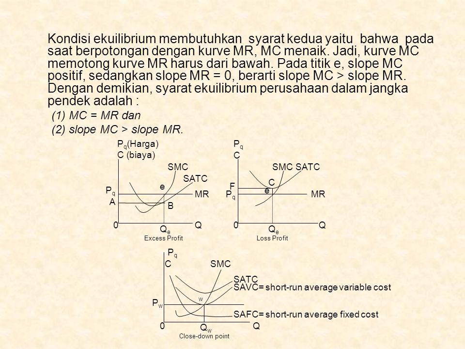 Kondisi ekuilibrium membutuhkan syarat kedua yaitu bahwa pada saat berpotongan dengan kurve MR, MC menaik. Jadi, kurve MC memotong kurve MR harus dari