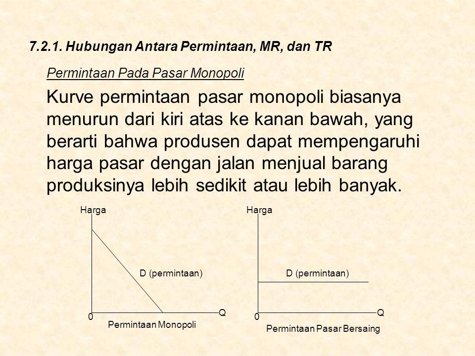 7.2.1. Hubungan Antara Permintaan, MR, dan TR Permintaan Pada Pasar Monopoli Kurve permintaan pasar monopoli biasanya menurun dari kiri atas ke kanan