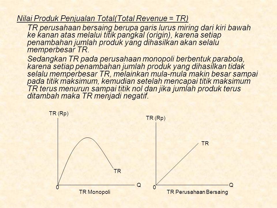 Nilai Produk Penjualan Total(Total Revenue = TR) TR perusahaan bersaing berupa garis lurus miring dari kiri bawah ke kanan atas melalui titik pangkal