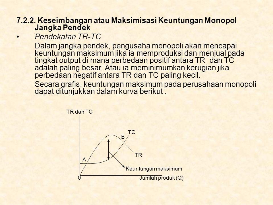7.2.2. Keseimbangan atau Maksimisasi Keuntungan Monopol Jangka Pendek Pendekatan TR-TC Dalam jangka pendek, pengusaha monopoli akan mencapai keuntunga
