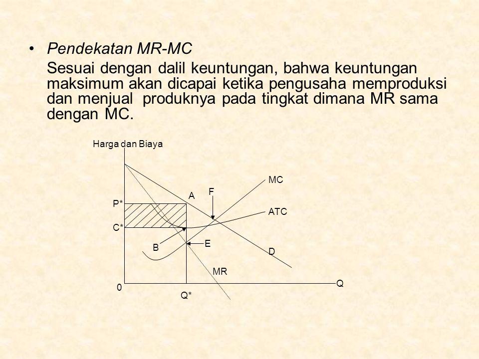 Pendekatan MR-MC Sesuai dengan dalil keuntungan, bahwa keuntungan maksimum akan dicapai ketika pengusaha memproduksi dan menjual produknya pada tingka