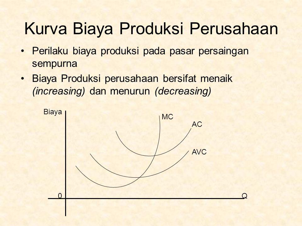 Kurva Biaya Produksi Perusahaan Perilaku biaya produksi pada pasar persaingan sempurna Biaya Produksi perusahaan bersifat menaik (increasing) dan menu