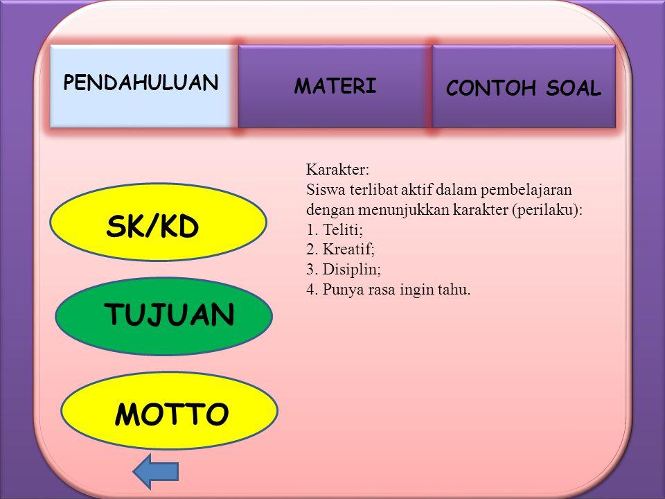 MATERI PENDAHULUAN CONTOH SOAL SK/KD TUJUAN MOTTO Karakter: Siswa terlibat aktif dalam pembelajaran dengan menunjukkan karakter (perilaku): 1. Teliti;