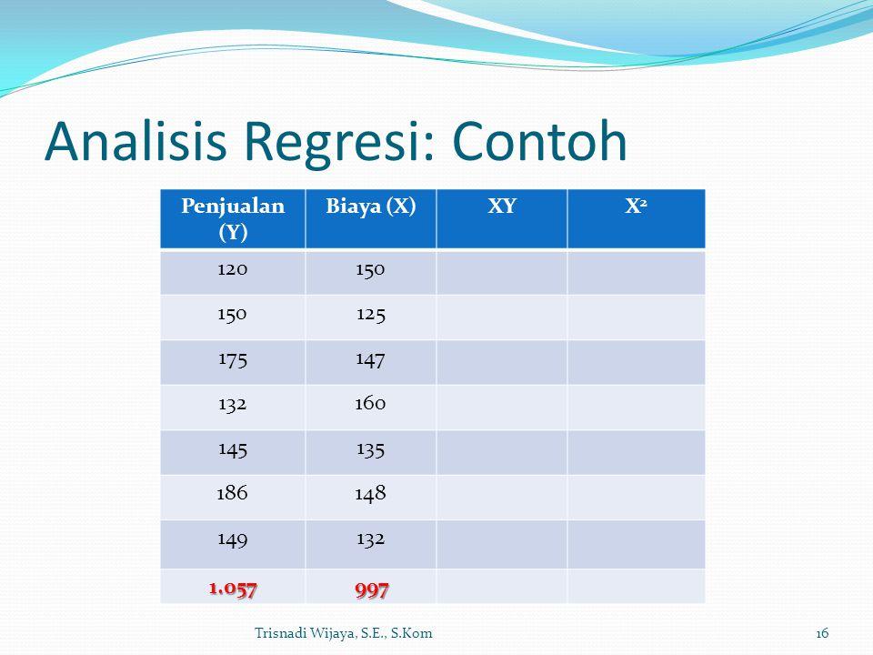 Analisis Regresi: Contoh Trisnadi Wijaya, S.E., S.Kom16 Penjualan (Y) Biaya (X)XYX2X2 120150 125 175147 132160 145135 186148 149132 1.057997
