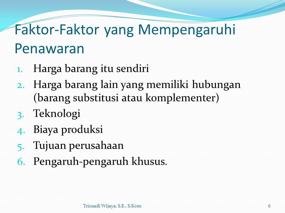 Faktor-Faktor yang Mempengaruhi Penawaran 1. Harga barang itu sendiri 2. Harga barang lain yang memiliki hubungan (barang substitusi atau komplementer