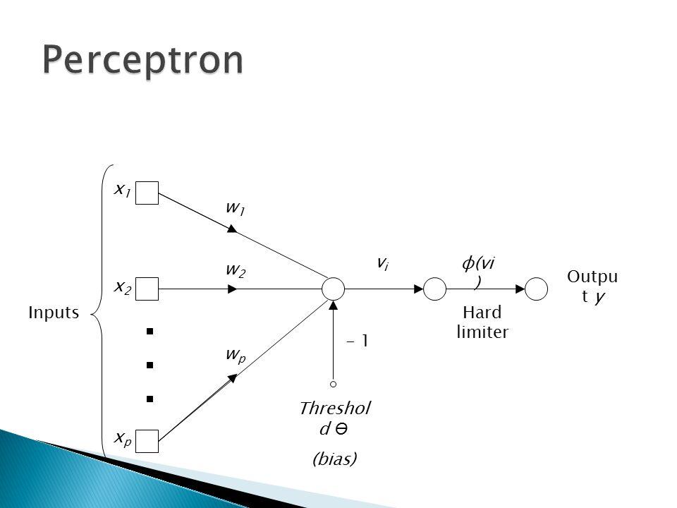 Threshol d Ө (bias) Outpu t y xpxp Inputs x1x1 x2x2 - 1 w1w1 w2w2 wpwp vivi φ(vi ) Hard limiter
