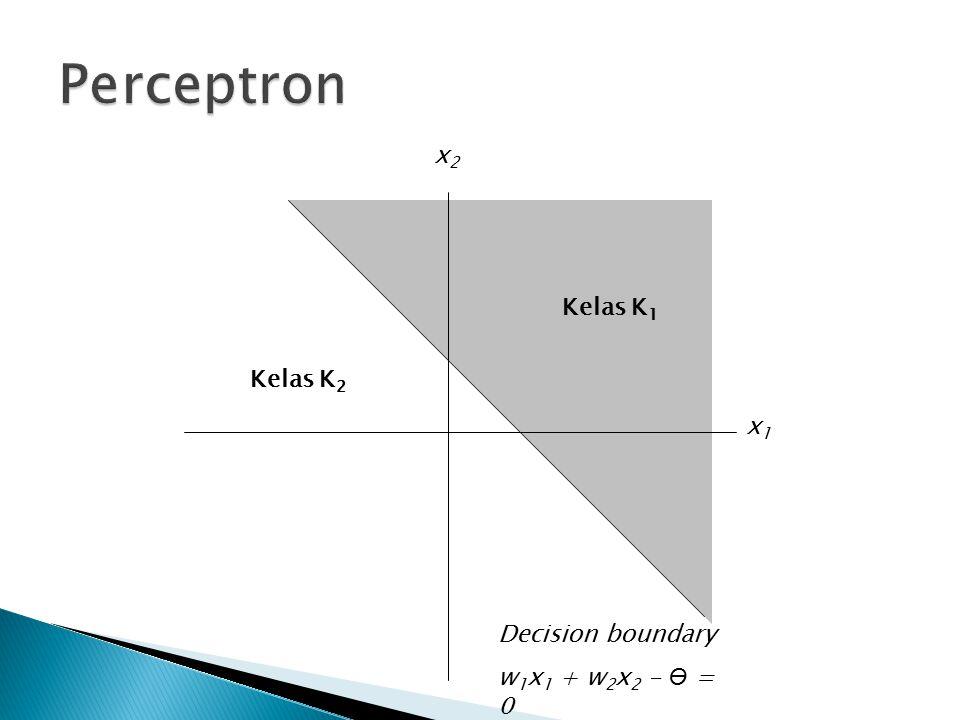 x2x2 x1x1 Kelas K 2 Kelas K 1 Decision boundary w 1 x 1 + w 2 x 2 - Ө = 0