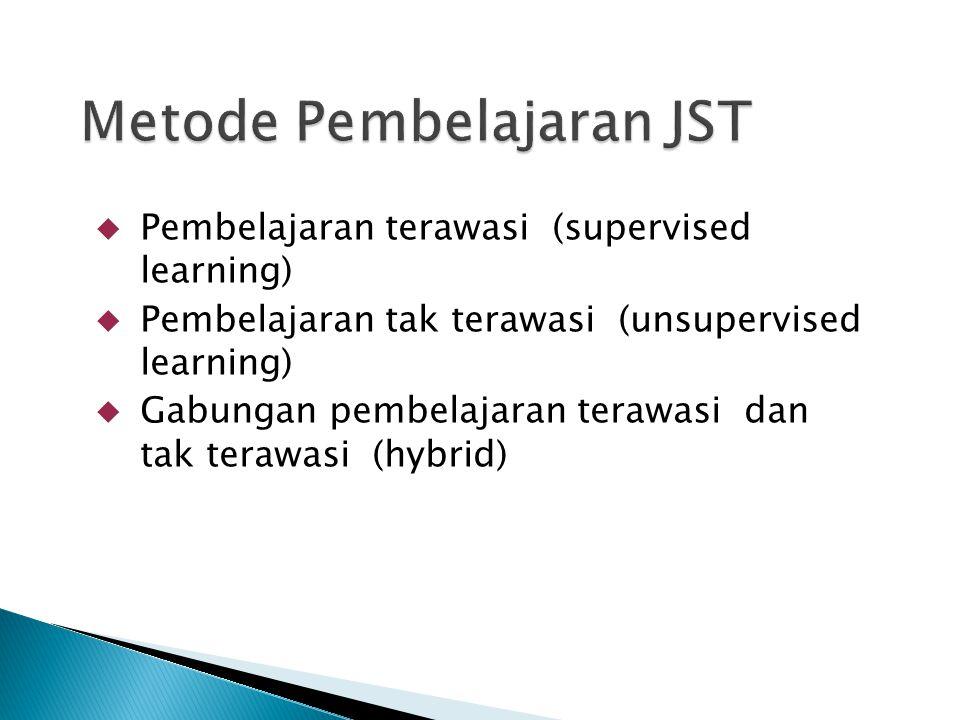  Pembelajaran terawasi (supervised learning)  Pembelajaran tak terawasi (unsupervised learning)  Gabungan pembelajaran terawasi dan tak terawasi (h