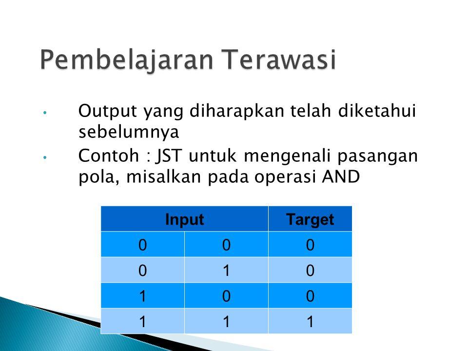 Output yang diharapkan telah diketahui sebelumnya Contoh : JST untuk mengenali pasangan pola, misalkan pada operasi AND InputTarget 000 010 100 111