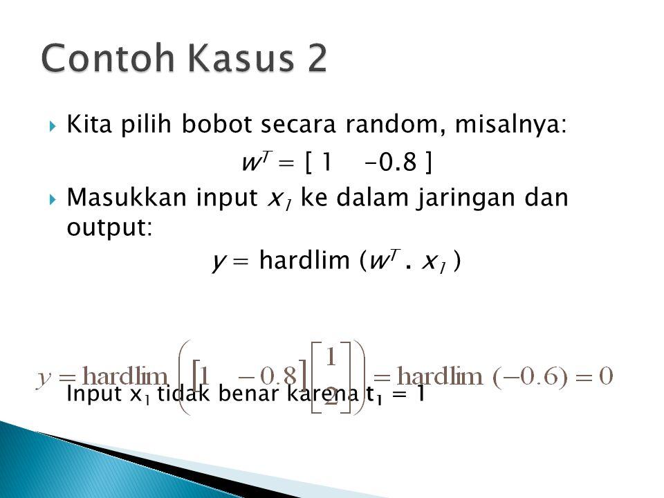  Kita pilih bobot secara random, misalnya: w T = [ 1-0.8 ]  Masukkan input x 1 ke dalam jaringan dan output: y = hardlim (w T. x 1 ) Input x 1 tidak