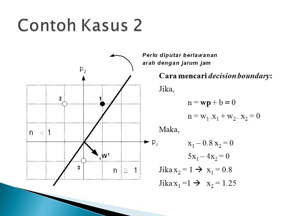 Cara mencari decision boundary: Jika, n = wp + b = 0 n = w 1.x 1 + w 2. x 2 = 0 Maka, x 1 – 0.8 x 2 = 0 5x 1 – 4x 2 = 0 Jika x 2 = 1  x 1 = 0.8 Jika