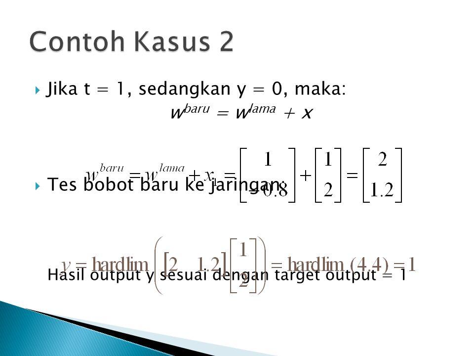  Jika t = 1, sedangkan y = 0, maka: w baru = w lama + x  Tes bobot baru ke jaringan: Hasil output y sesuai dengan target output = 1