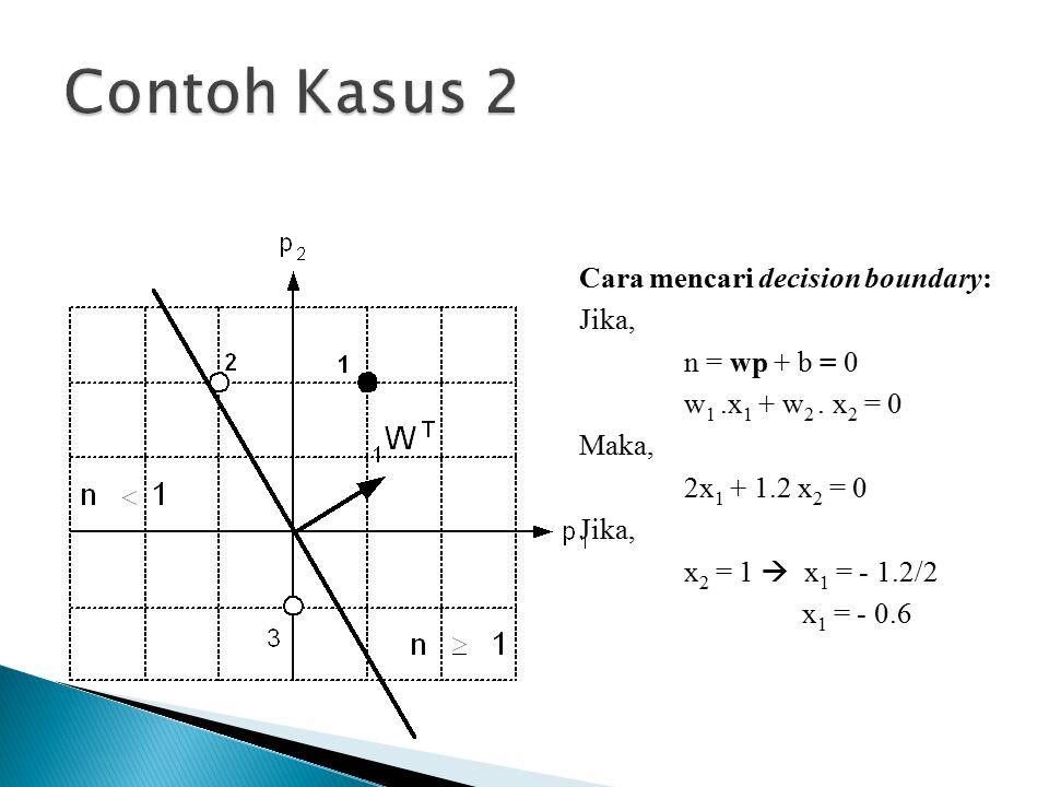 Cara mencari decision boundary: Jika, n = wp + b = 0 w 1.x 1 + w 2. x 2 = 0 Maka, 2x 1 + 1.2 x 2 = 0 Jika, x 2 = 1  x 1 = - 1.2/2 x 1 = - 0.6