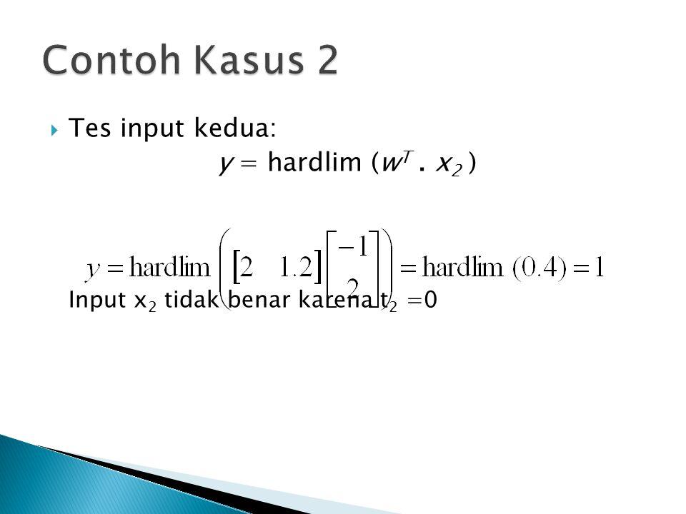  Tes input kedua: y = hardlim (w T. x 2 ) Input x 2 tidak benar karena t 2 =0