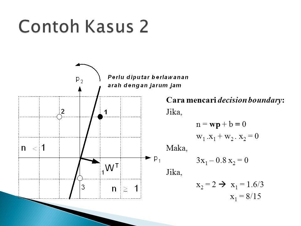 Cara mencari decision boundary: Jika, n = wp + b = 0 w 1.x 1 + w 2. x 2 = 0 Maka, 3x 1 – 0.8 x 2 = 0 Jika, x 2 = 2  x 1 = 1.6/3 x 1 = 8/15