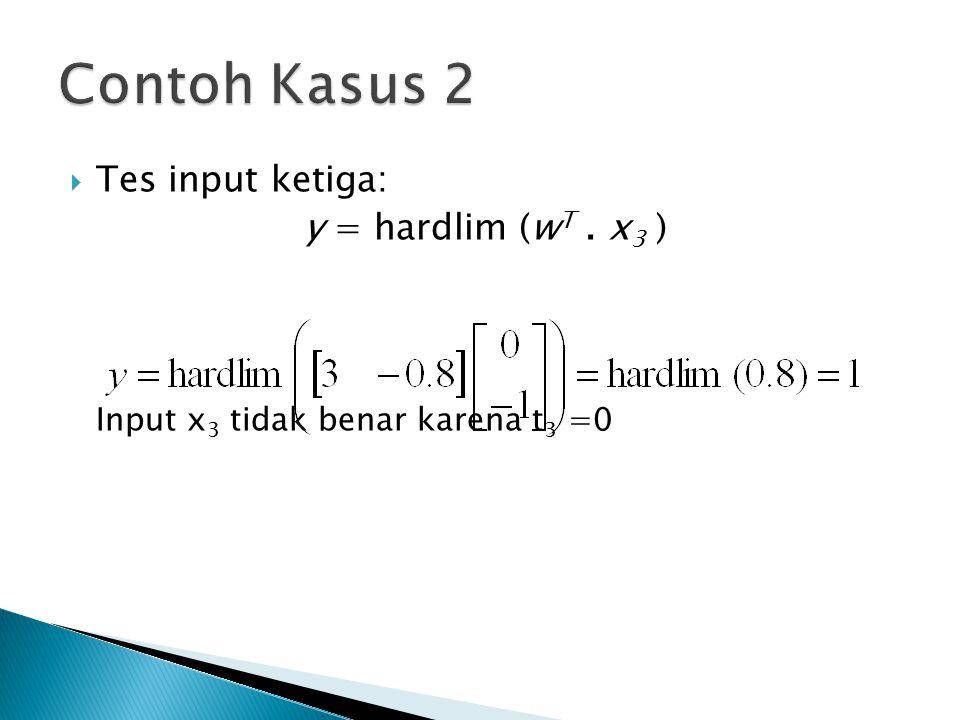  Tes input ketiga: y = hardlim (w T. x 3 ) Input x 3 tidak benar karena t 3 =0