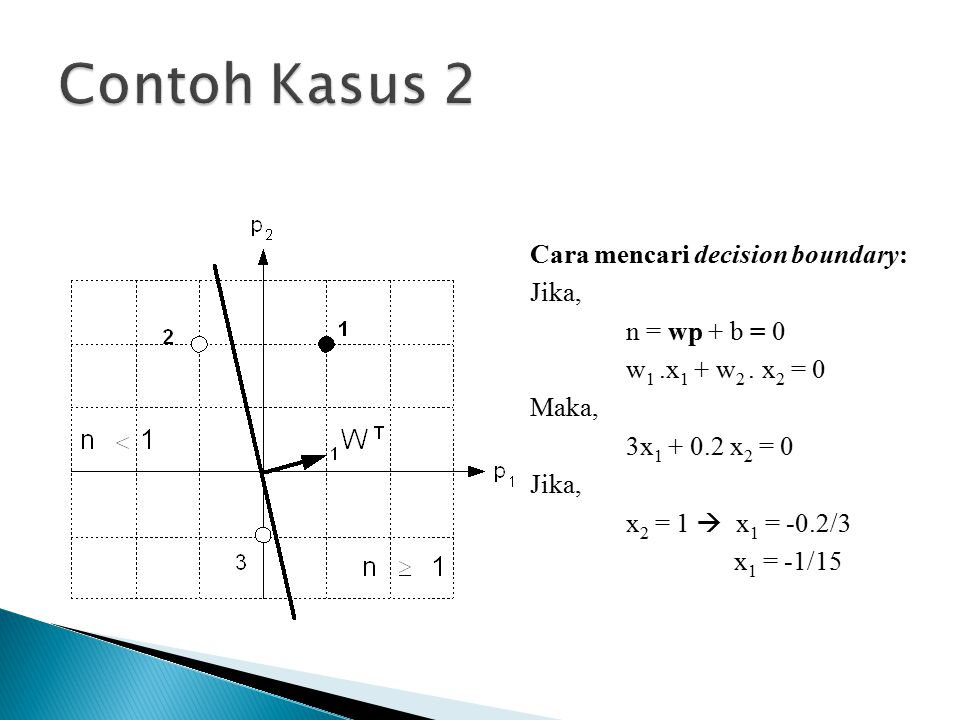 Cara mencari decision boundary: Jika, n = wp + b = 0 w 1.x 1 + w 2. x 2 = 0 Maka, 3x 1 + 0.2 x 2 = 0 Jika, x 2 = 1  x 1 = -0.2/3 x 1 = -1/15
