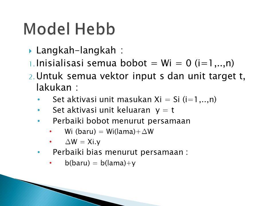  Langkah-langkah : 1. Inisialisasi semua bobot = Wi = 0 (i=1,..,n) 2. Untuk semua vektor input s dan unit target t, lakukan : Set aktivasi unit masuk