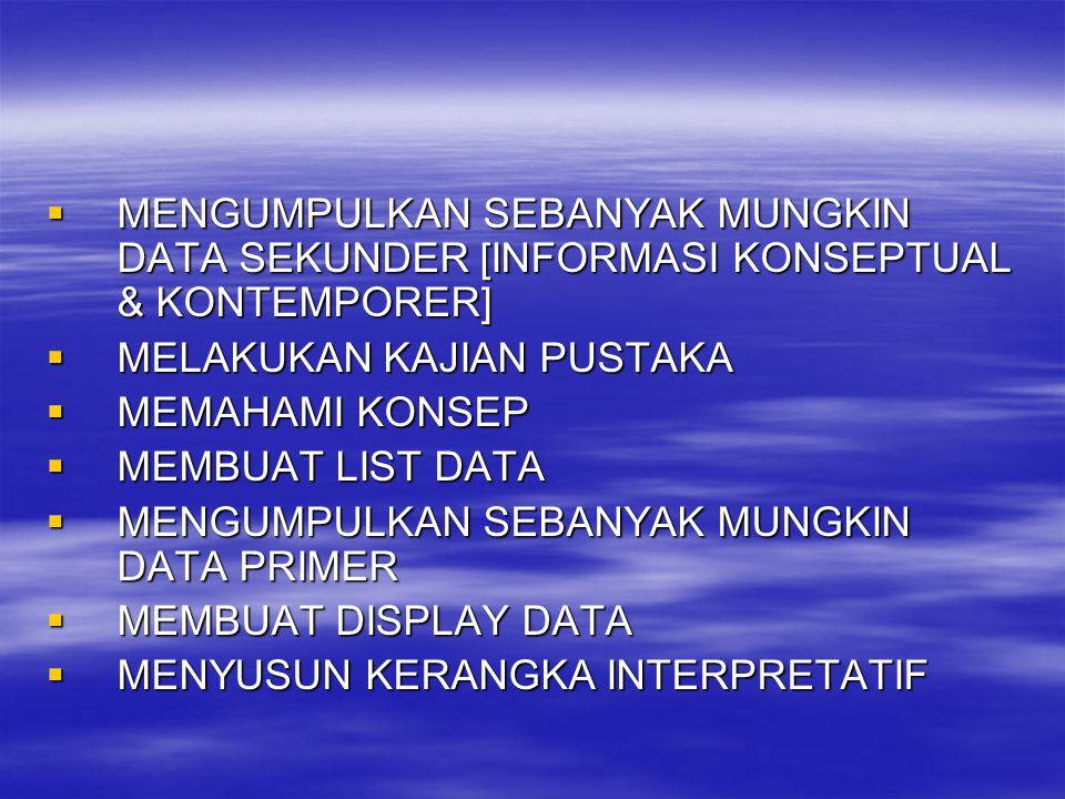  MENGUMPULKAN SEBANYAK MUNGKIN DATA SEKUNDER [INFORMASI KONSEPTUAL & KONTEMPORER]  MELAKUKAN KAJIAN PUSTAKA  MEMAHAMI KONSEP  MEMBUAT LIST DATA 
