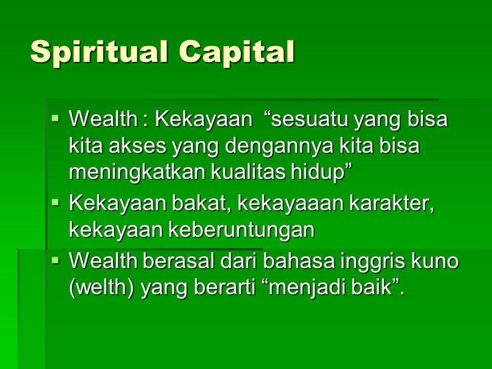 Paradox Bisnis  Duniawi  Kekayaan/capitalism  Keuntungan (klise)  Trend Spritual  Akhirat  Moralitas/Kedamaian.