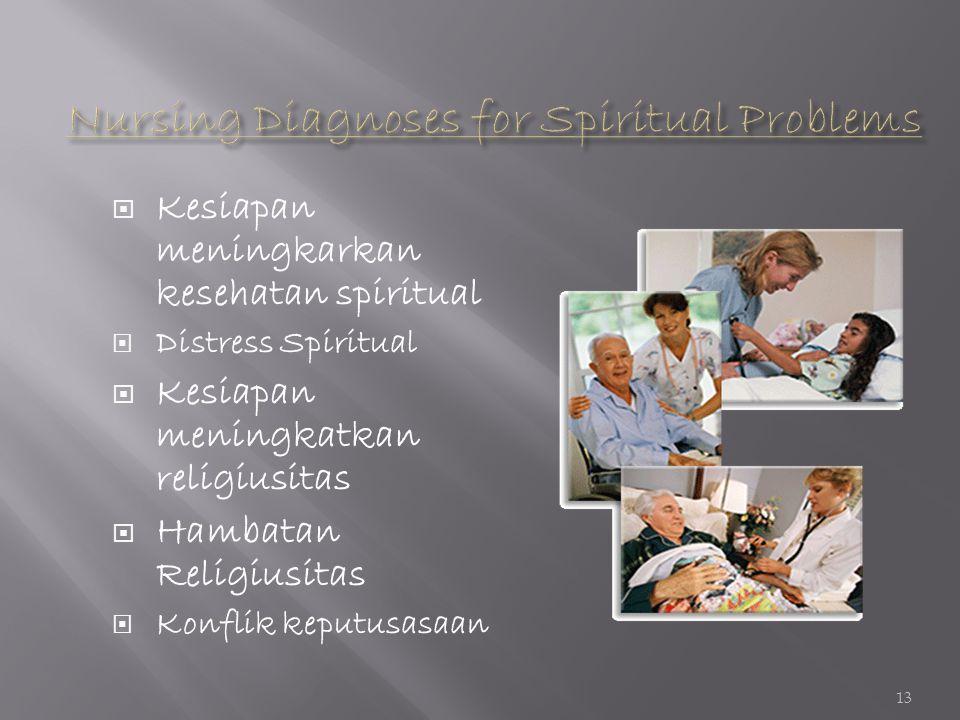  Kesiapan meningkarkan kesehatan spiritual  Distress Spiritual  Kesiapan meningkatkan religiusitas  Hambatan Religiusitas  Konflik keputusasaan 13