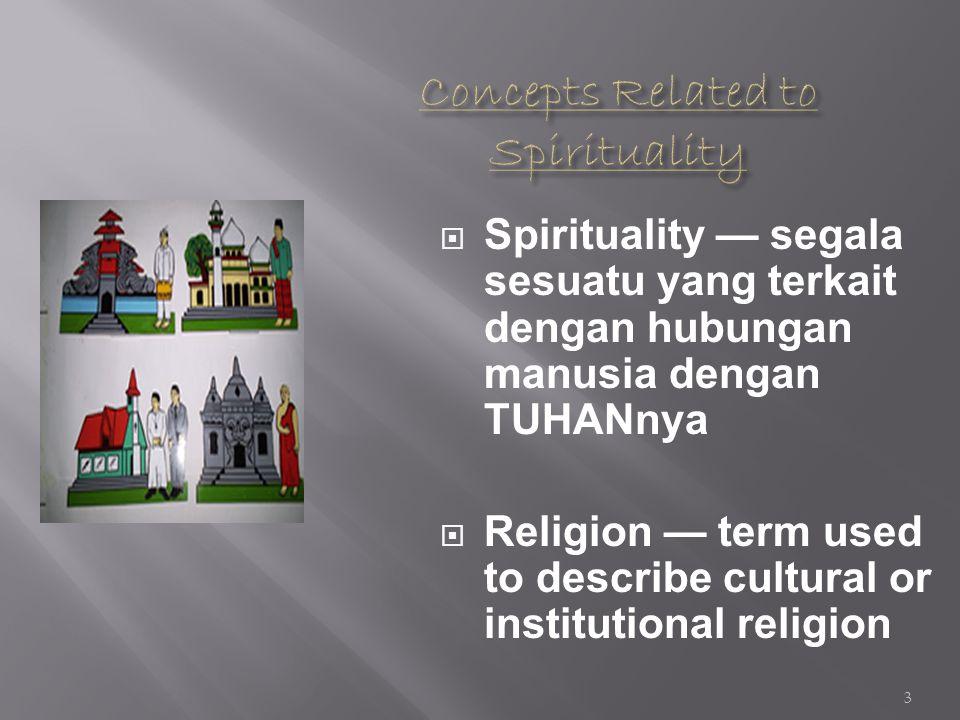  Spirituality — segala sesuatu yang terkait dengan hubungan manusia dengan TUHANnya  Religion — term used to describe cultural or institutional religion 3