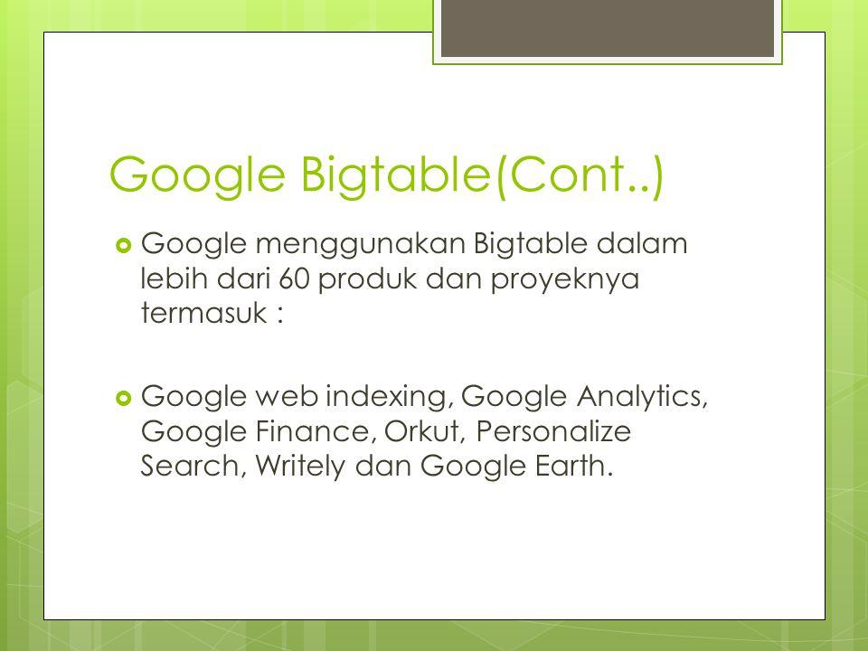 Google Bigtable(Cont..)  Google menggunakan Bigtable dalam lebih dari 60 produk dan proyeknya termasuk :  Google web indexing, Google Analytics, Goo