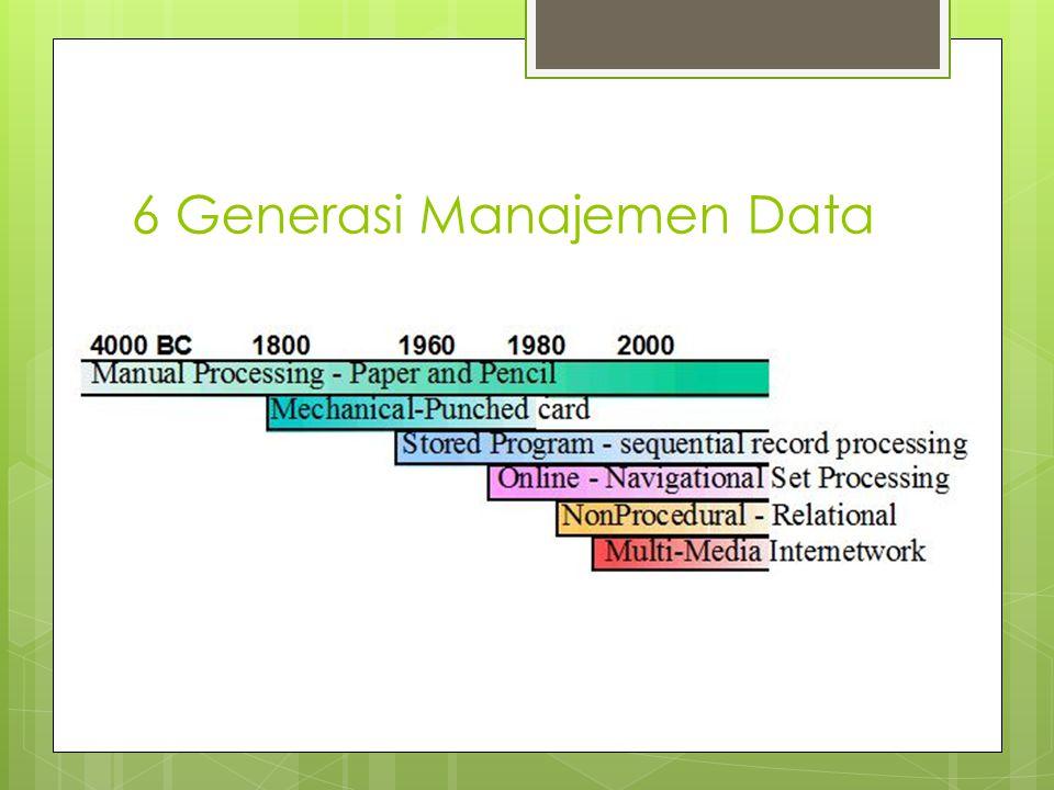 6 Generasi Manajemen Data