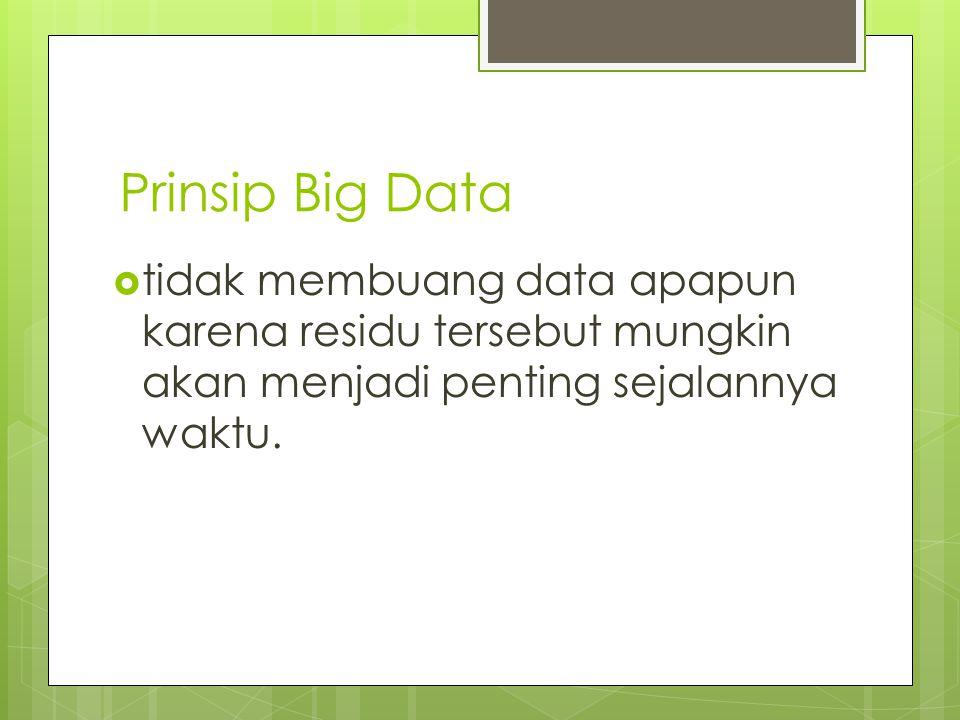 Big Data Processing Software Pengolahan Big Data diklarifikasi menjadi 2 jenis metode :  Pengolahan data berbasis batch  Pengolahan data berbasis real-time