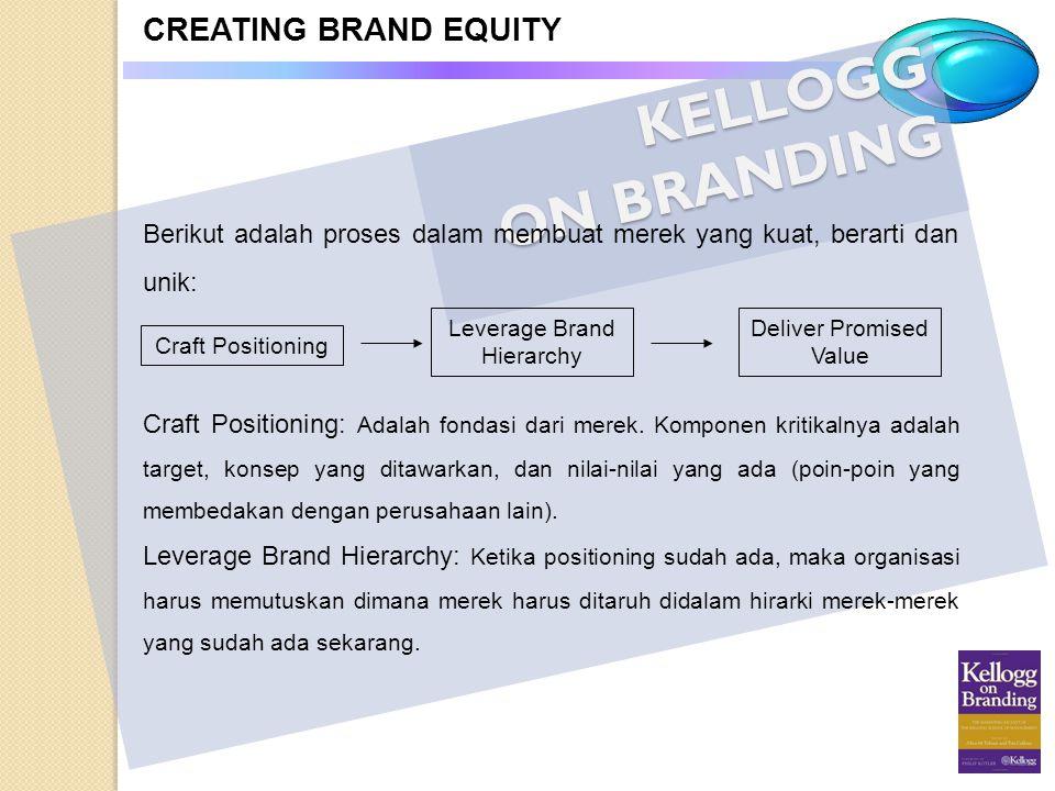 KELLOGG ON BRANDING CREATING BRAND EQUITY Berikut adalah proses dalam membuat merek yang kuat, berarti dan unik: Craft Positioning: Adalah fondasi dar