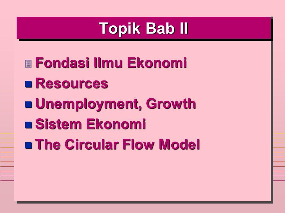 Topik Bab II 3 Fondasi Ilmu Ekonomi n Resources n Unemployment, Growth n Sistem Ekonomi n The Circular Flow Model