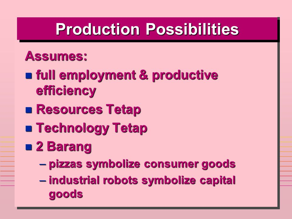 Production Possibilities Assumes: n full employment & productive efficiency n Resources Tetap n Technology Tetap n 2 Barang –pizzas symbolize consumer