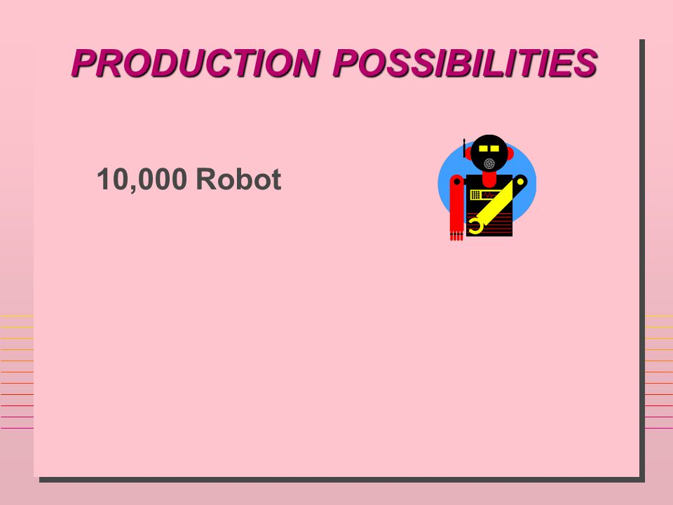 PRODUCTION POSSIBILITIES 10,000 Robot