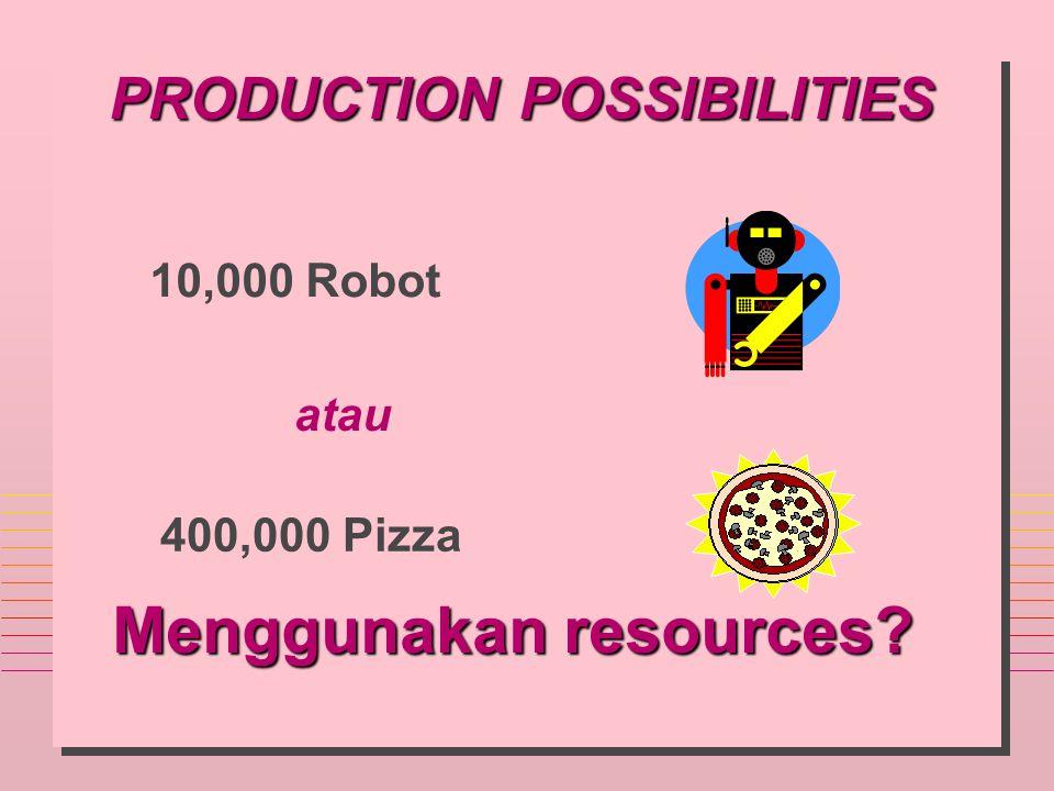 PRODUCTION POSSIBILITIES 10,000 Robot atau 400,000 Pizza Menggunakan resources?