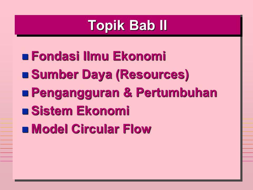 Topik Bab II n Fondasi Ilmu Ekonomi n Sumber Daya (Resources) n Pengangguran & Pertumbuhan n Sistem Ekonomi n Model Circular Flow