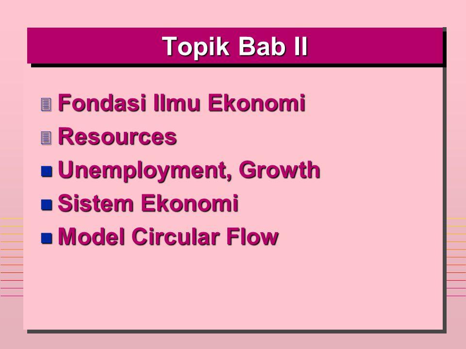 Topik Bab II 3 Fondasi Ilmu Ekonomi 3 Resources n Unemployment, Growth n Sistem Ekonomi n Model Circular Flow