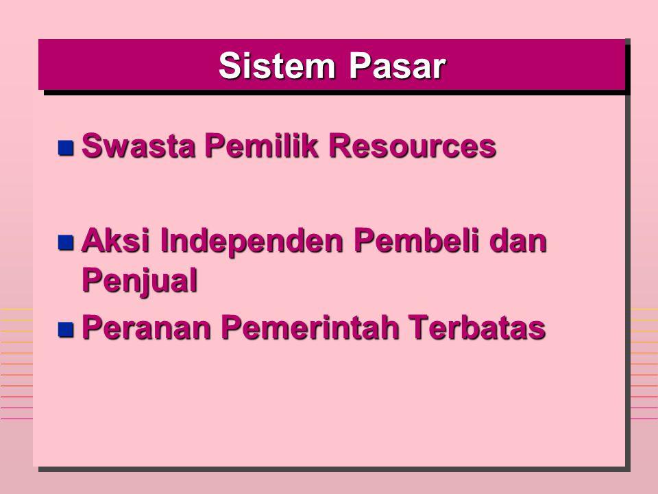 Sistem Pasar n Swasta Pemilik Resources n Aksi Independen Pembeli dan Penjual n Peranan Pemerintah Terbatas