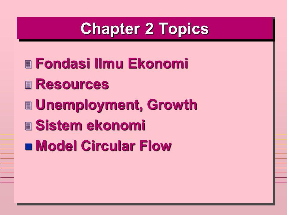 Chapter 2 Topics 3 Fondasi Ilmu Ekonomi 3 Resources 3 Unemployment, Growth 3 Sistem ekonomi n Model Circular Flow