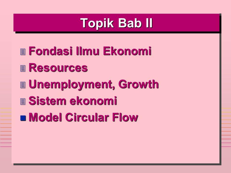 Topik Bab II 3 Fondasi Ilmu Ekonomi 3 Resources 3 Unemployment, Growth 3 Sistem ekonomi n Model Circular Flow