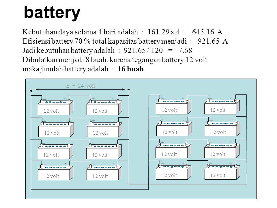 Kebutuhan daya selama 4 hari adalah : 161.29 x 4 = 645.16 A Efisiensi battery 70 % total kapasitas battery menjadi : 921.65 A Jadi kebutuhan battery adalah : 921.65 / 120 = 7.68 Dibulatkan menjadi 8 buah, karena tegangan battery 12 volt maka jumlah battery adalah : 16 buah 12 volt + -- + + -- + + -- + + - - + + -- + + - - + + - - + + -- + E = 24 volt battery