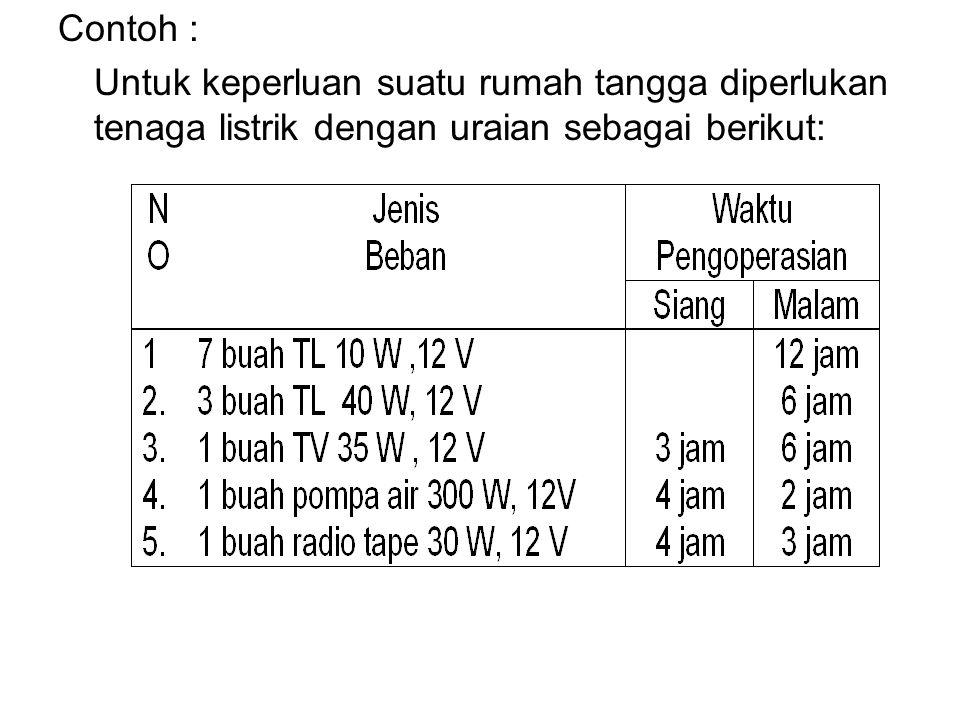 Contoh : Untuk keperluan suatu rumah tangga diperlukan tenaga listrik dengan uraian sebagai berikut: