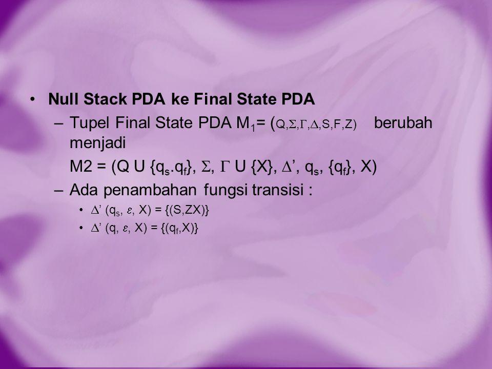 Null Stack PDA ke Final State PDA –Tupel Final State PDA M 1 = ( Q, , , ,S,F,Z) berubah menjadi M2 = (Q U {q s.q f }, ,  U {X},  ', q s, {q f },