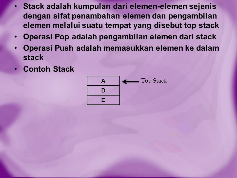 Stack adalah kumpulan dari elemen-elemen sejenis dengan sifat penambahan elemen dan pengambilan elemen melalui suatu tempat yang disebut top stack Ope
